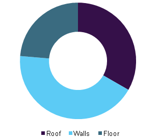 building-thermal-insulation-demand.png